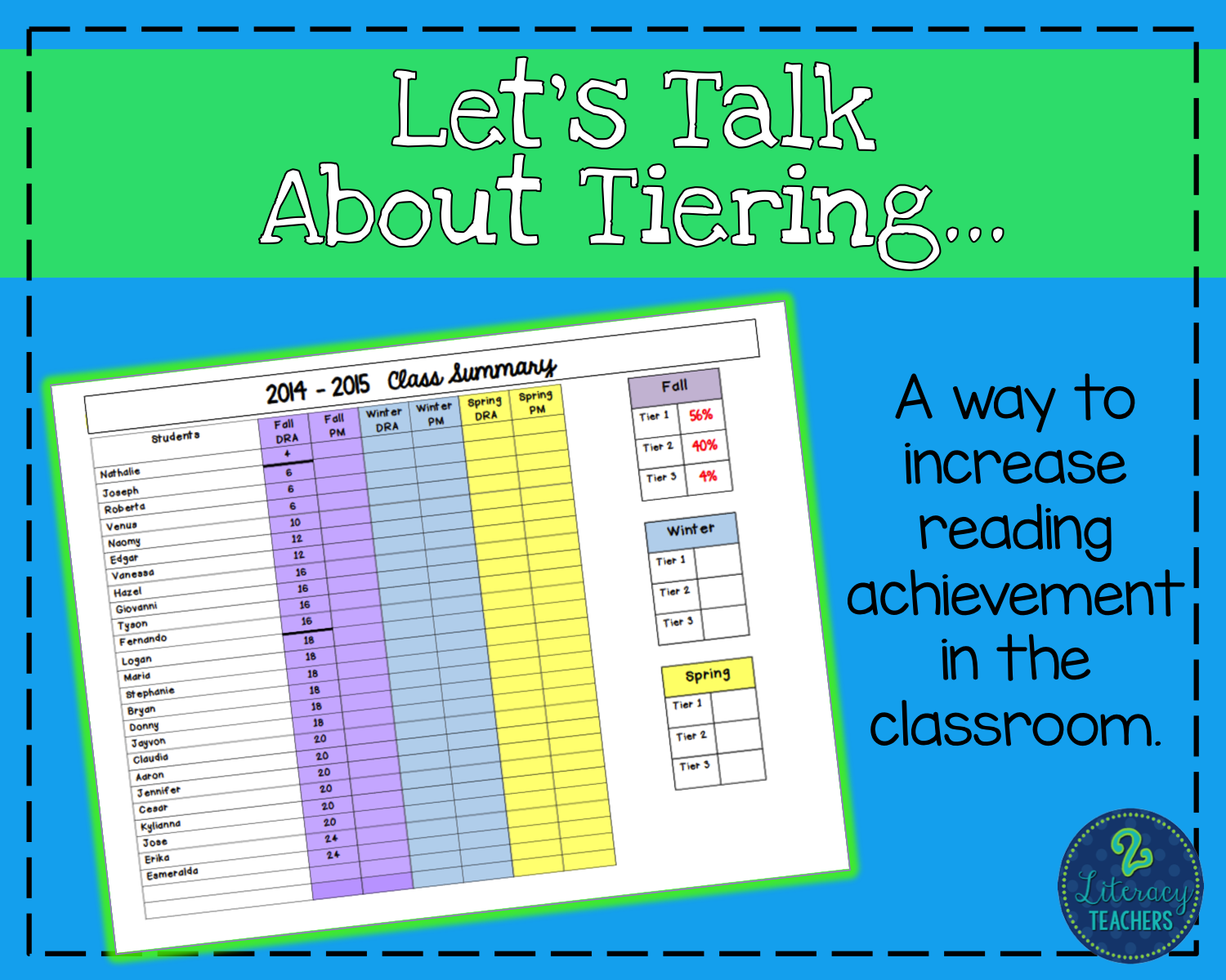 An easy way to increase reading achievement!  Percentages! Percentages!